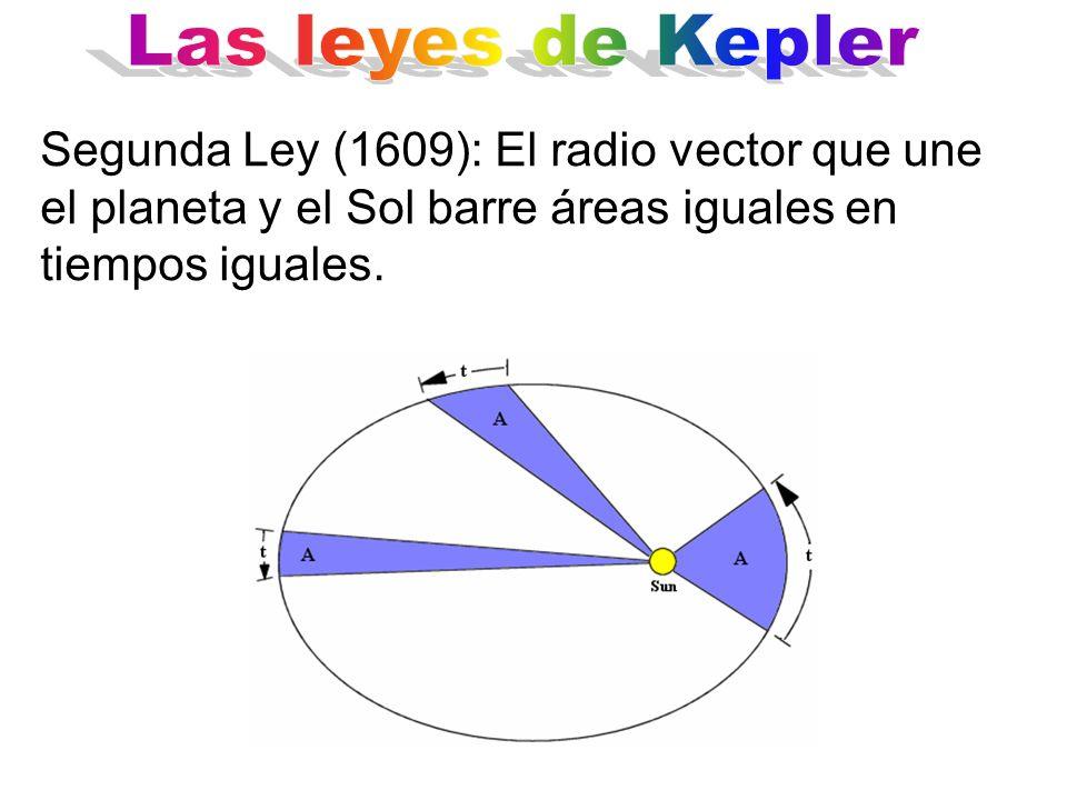 Primera Ley (1609): Todos los planetas se desplazan alrededor del Sol describiendo órbitas elípticas, estando el Sol situado en uno de los focos.