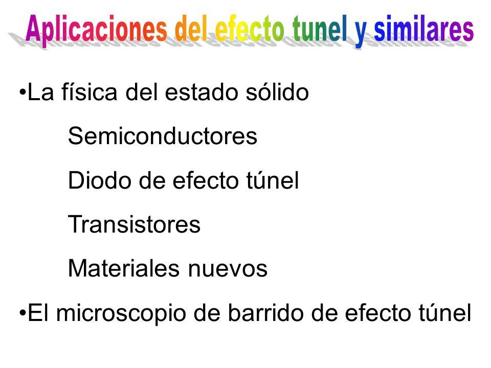 Las reacciones nucleares La desintegración radiactiva La conductividad