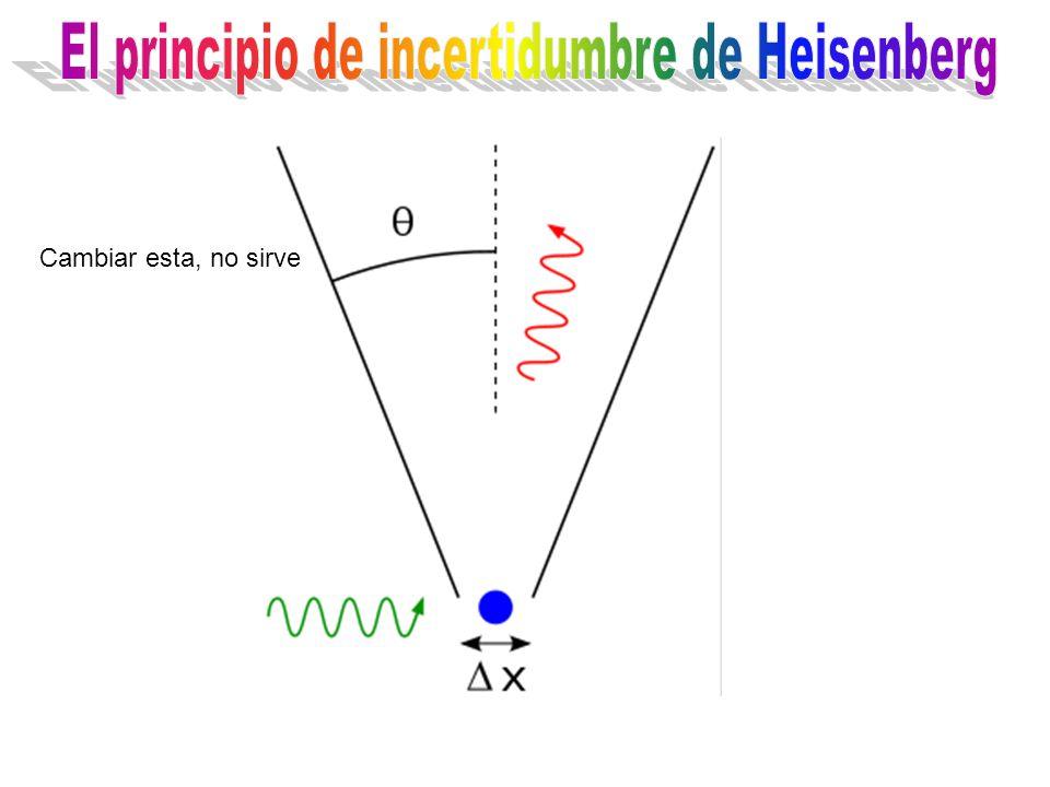 Esta cosa (el electrón, que no es onda ni partícula) no puede tener simultaneamente posición x y momento p –Si conocemos con certeza la posición del electrón, su velocidad está totalmente indefinida –Si medimos su velocidad, el electrón está por todo el universo