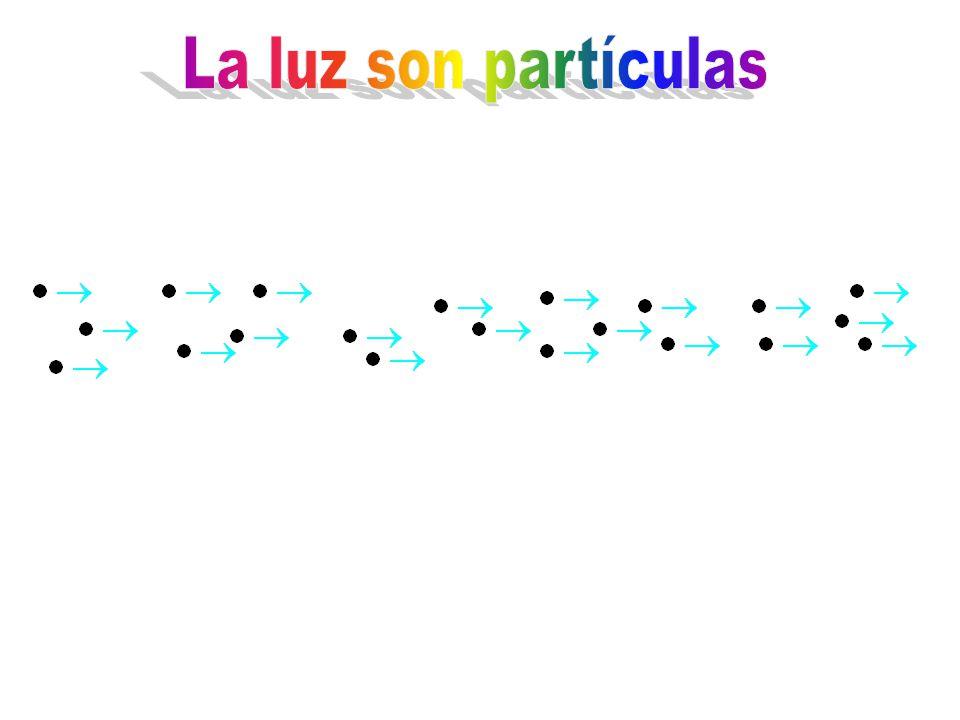 Posición x Masa m Energía E Momentum p = mv Las partículas son pelotas