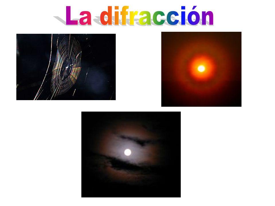 La reflexión. Las dos teorías La refracción. Las dos teorías La doble refracción.