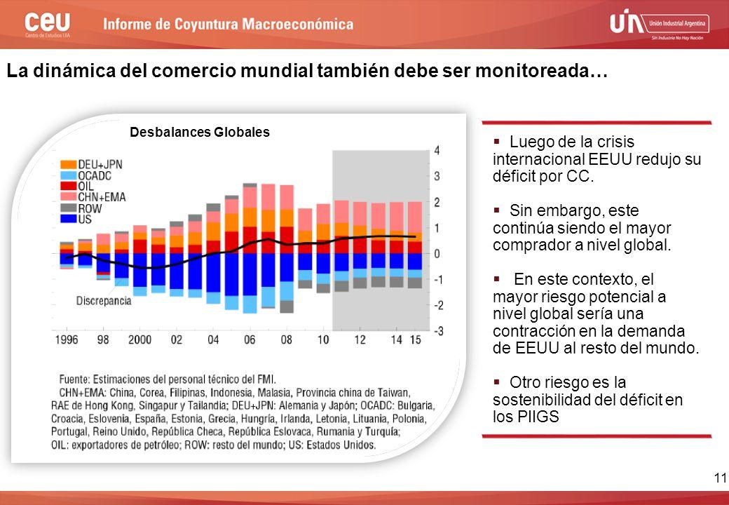 La dinámica del comercio mundial también debe ser monitoreada… 11  Luego de la crisis internacional EEUU redujo su déficit por CC.