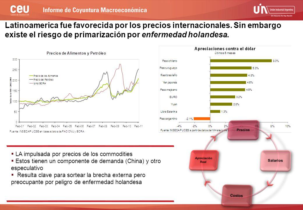 Latinoamerica fue favorecida por los precios internacionales.
