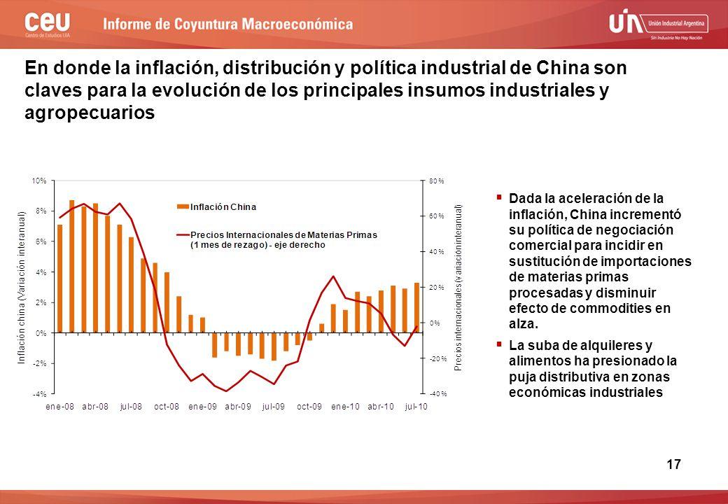 2do semestre de 2009  Dada la aceleración de la inflación, China incrementó su política de negociación comercial para incidir en sustitución de importaciones de materias primas procesadas y disminuir efecto de commodities en alza.