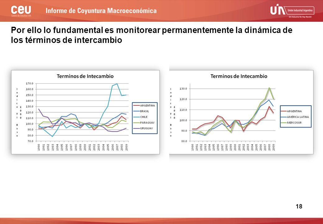 2do semestre de 2009 18 Por ello lo fundamental es monitorear permanentemente la dinámica de los términos de intercambio