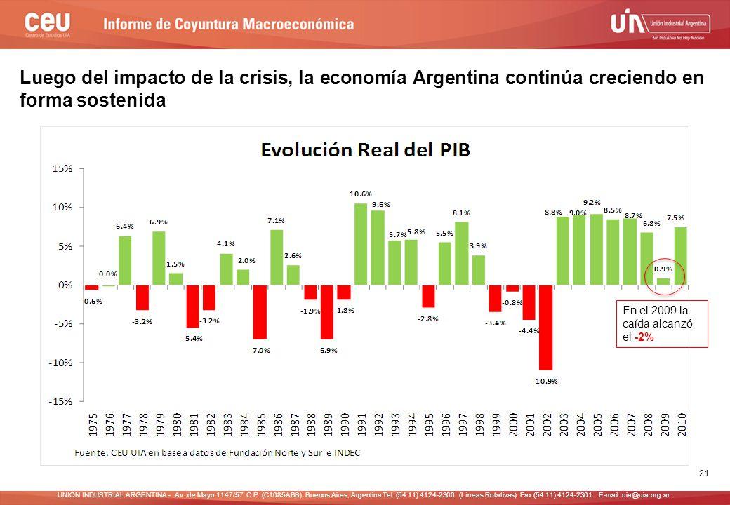 21 UNION INDUSTRIAL ARGENTINA - Av. de Mayo 1147/57 C.P.
