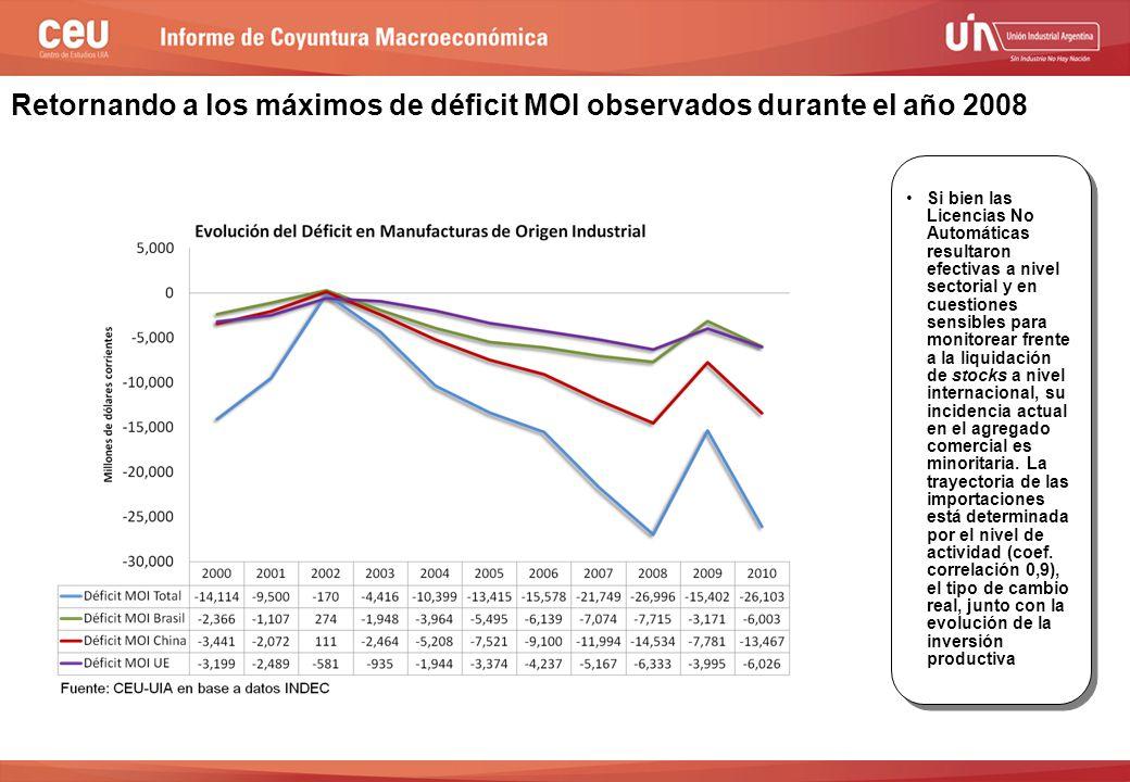 Retornando a los máximos de déficit MOI observados durante el año 2008 Si bien las Licencias No Automáticas resultaron efectivas a nivel sectorial y en cuestiones sensibles para monitorear frente a la liquidación de stocks a nivel internacional, su incidencia actual en el agregado comercial es minoritaria.