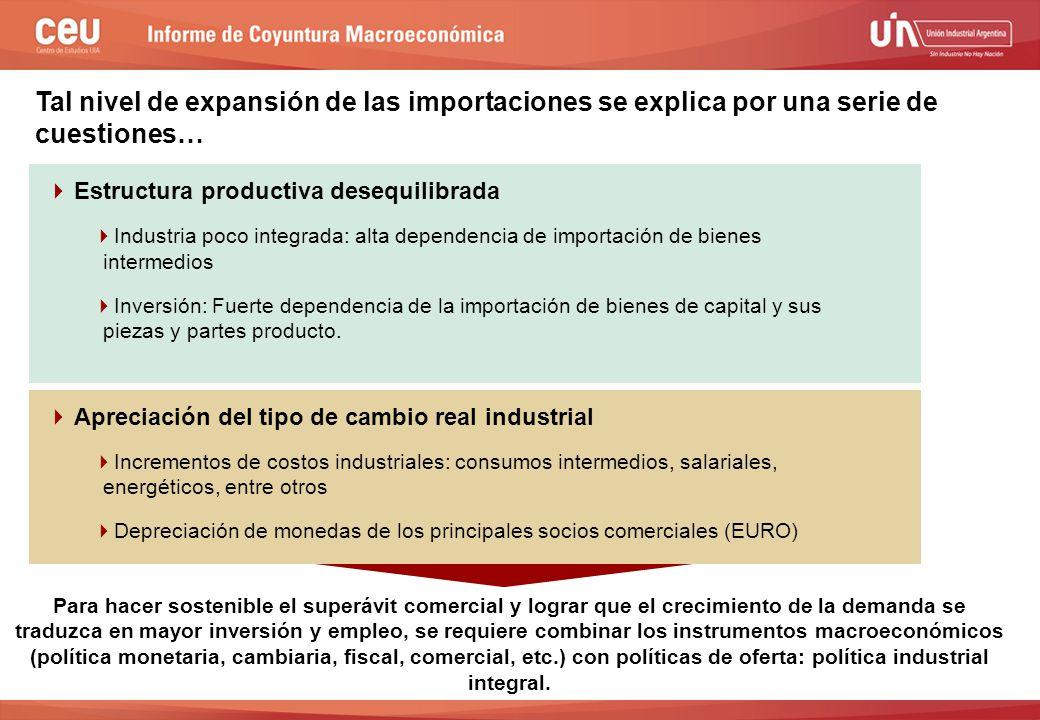 Tal nivel de expansión de las importaciones se explica por una serie de cuestiones…  Estructura productiva desequilibrada  Industria poco integrada: alta dependencia de importación de bienes intermedios  Inversión: Fuerte dependencia de la importación de bienes de capital y sus piezas y partes producto.