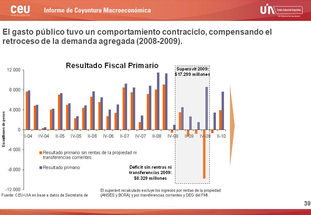 39 El gasto público tuvo un comportamiento contracíclo, compensando el retroceso de la demanda agregada (2008-2009).