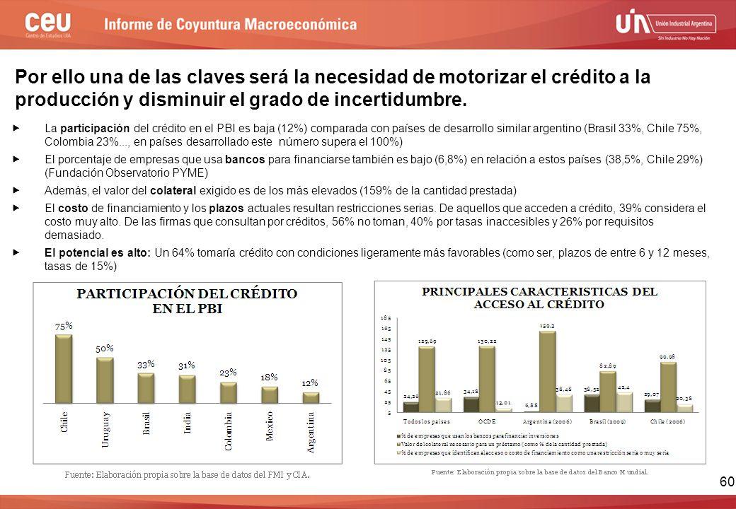 Por ello una de las claves será la necesidad de motorizar el crédito a la producción y disminuir el grado de incertidumbre.