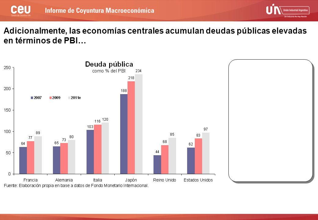 Adicionalmente, las economías centrales acumulan deudas públicas elevadas en términos de PBI…