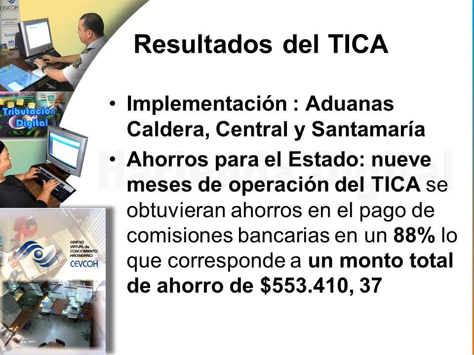 Implementación : Aduanas Caldera, Central y Santamaría Ahorros para el Estado: nueve meses de operación del TICA se obtuvieran ahorros en el pago de comisiones bancarias en un 88% lo que corresponde a un monto total de ahorro de $553.410, 37 Resultados del TICA