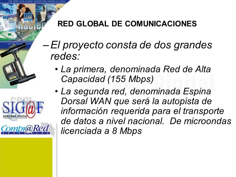 RED GLOBAL DE COMUNICACIONES –El proyecto consta de dos grandes redes: La primera, denominada Red de Alta Capacidad (155 Mbps) La segunda red, denominada Espina Dorsal WAN que será la autopista de información requerida para el transporte de datos a nivel nacional.