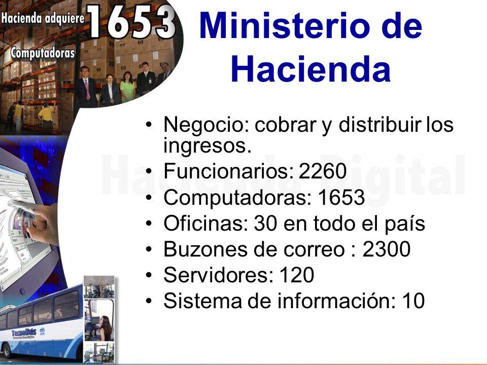 Ministerio de Hacienda Negocio: cobrar y distribuir los ingresos.