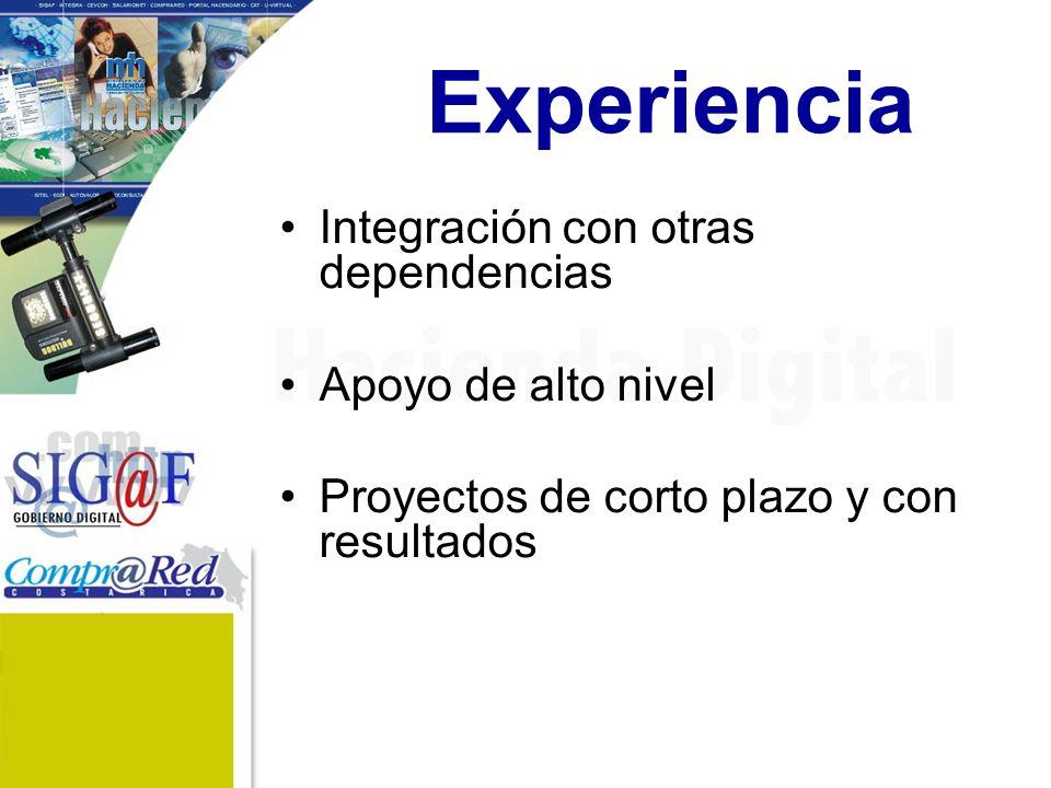 Experiencia Integración con otras dependencias Apoyo de alto nivel Proyectos de corto plazo y con resultados