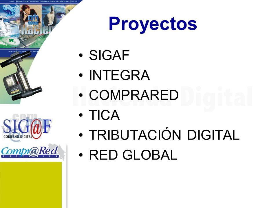 Proyectos SIGAF INTEGRA COMPRARED TICA TRIBUTACIÓN DIGITAL RED GLOBAL