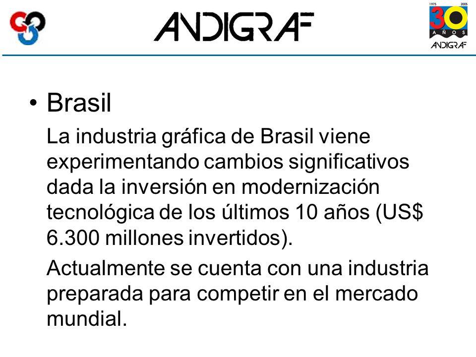 Brasil La industria gráfica de Brasil viene experimentando cambios significativos dada la inversión en modernización tecnológica de los últimos 10 años (US$ 6.300 millones invertidos).