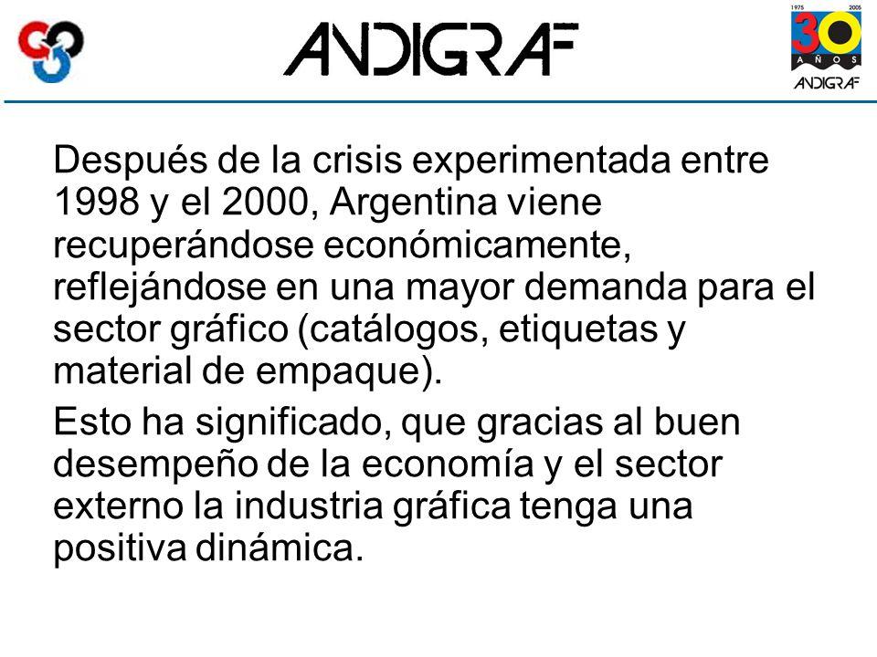Después de la crisis experimentada entre 1998 y el 2000, Argentina viene recuperándose económicamente, reflejándose en una mayor demanda para el sector gráfico (catálogos, etiquetas y material de empaque).