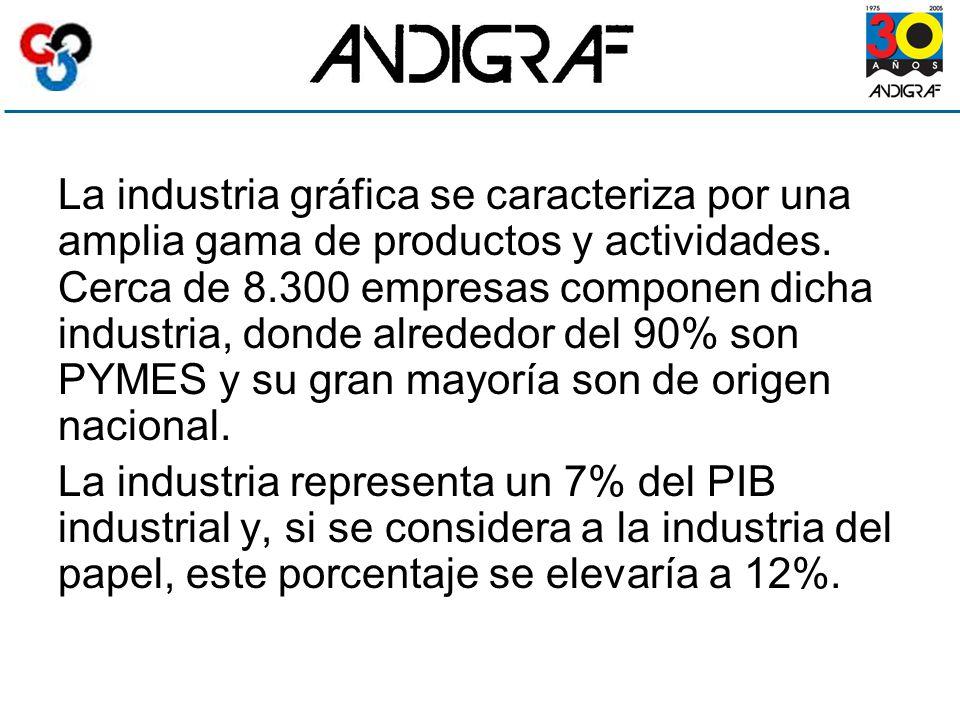 La industria gráfica se caracteriza por una amplia gama de productos y actividades.