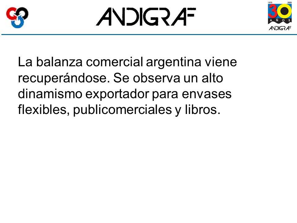 La balanza comercial argentina viene recuperándose.
