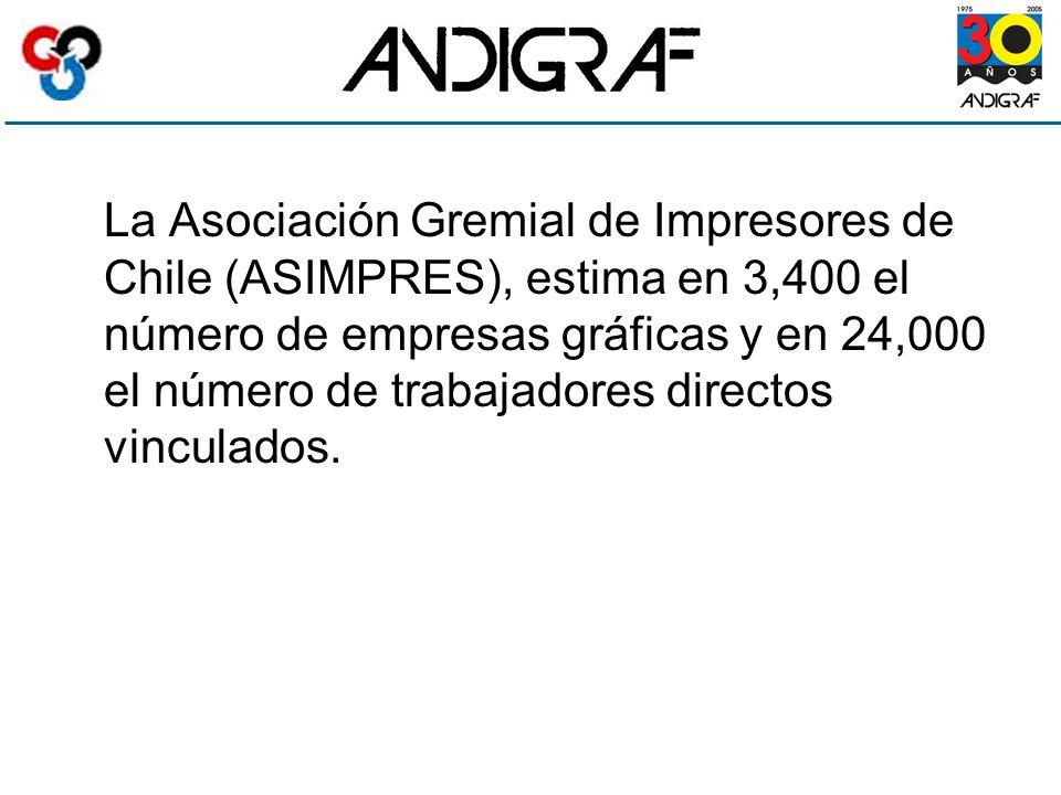 La Asociación Gremial de Impresores de Chile (ASIMPRES), estima en 3,400 el número de empresas gráficas y en 24,000 el número de trabajadores directos vinculados.