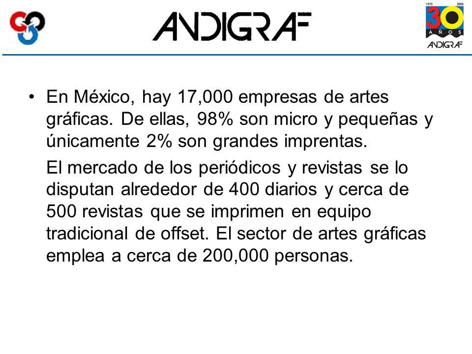 En México, hay 17,000 empresas de artes gráficas.