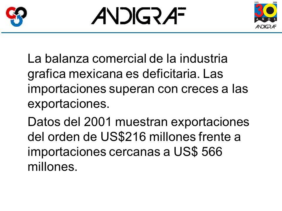 La balanza comercial de la industria grafica mexicana es deficitaria.