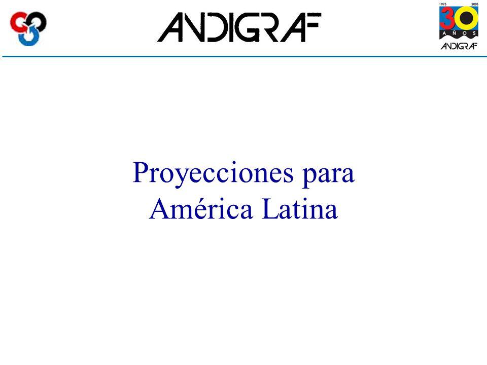 Proyecciones para América Latina