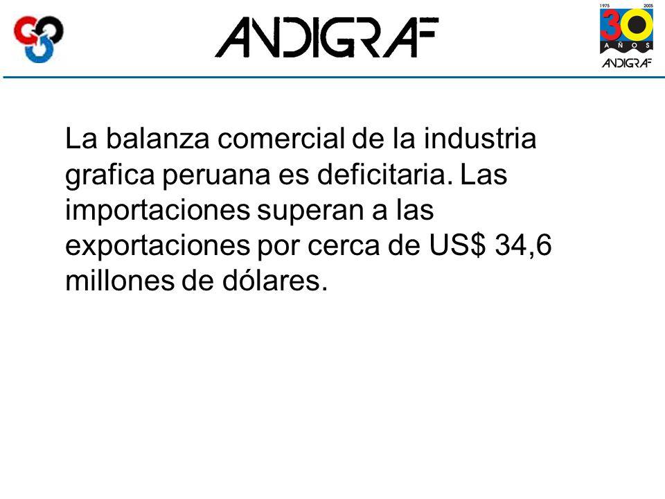 La balanza comercial de la industria grafica peruana es deficitaria.