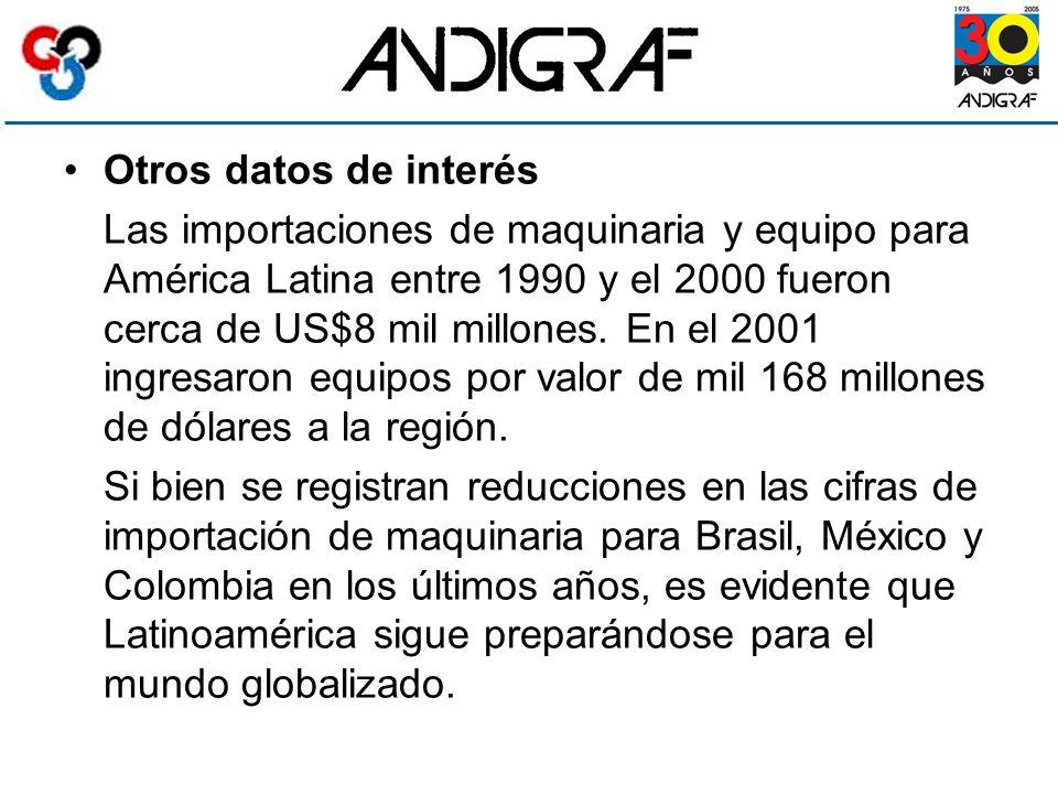 Otros datos de interés Las importaciones de maquinaria y equipo para América Latina entre 1990 y el 2000 fueron cerca de US$8 mil millones.