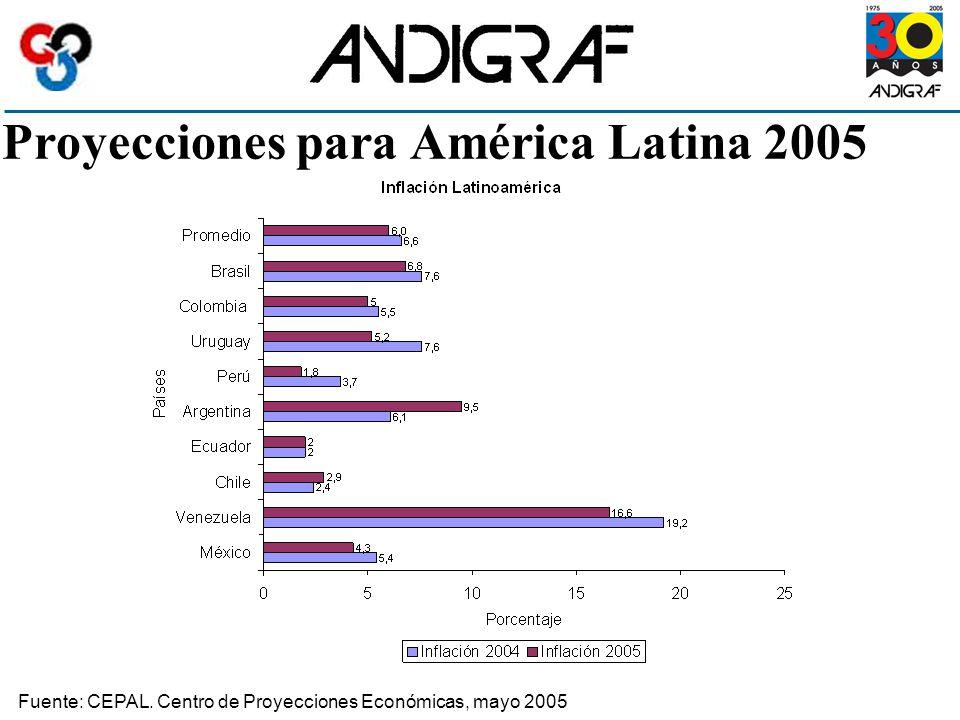 Proyecciones para América Latina 2005 Fuente: CEPAL. Centro de Proyecciones Económicas, mayo 2005