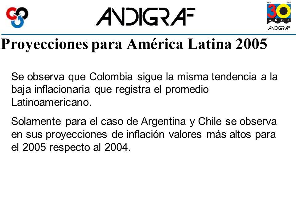 Proyecciones para América Latina 2005 Se observa que Colombia sigue la misma tendencia a la baja inflacionaria que registra el promedio Latinoamericano.