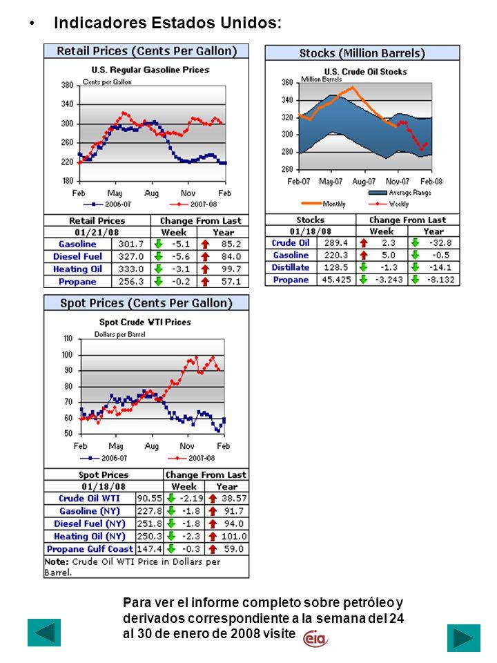 Para ver el informe completo sobre petróleo y derivados correspondiente a la semana del 24 al 30 de enero de 2008 visite Indicadores Estados Unidos: