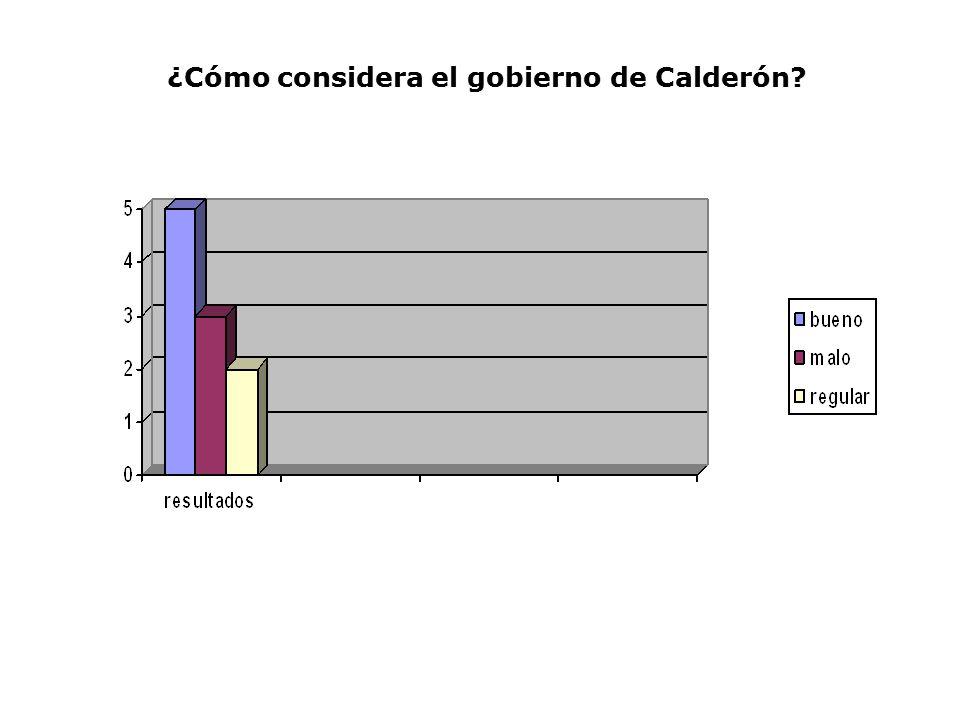 ¿Cómo considera el gobierno de Calderón