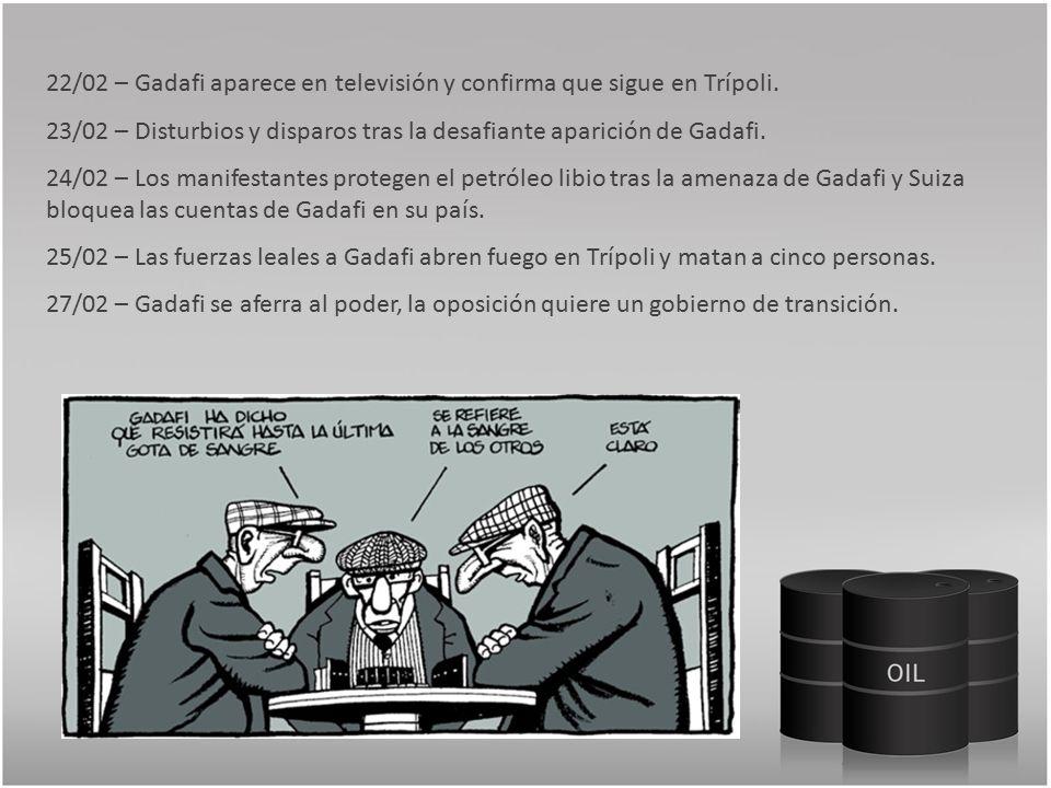 22/02 – Gadafi aparece en televisión y confirma que sigue en Trípoli.