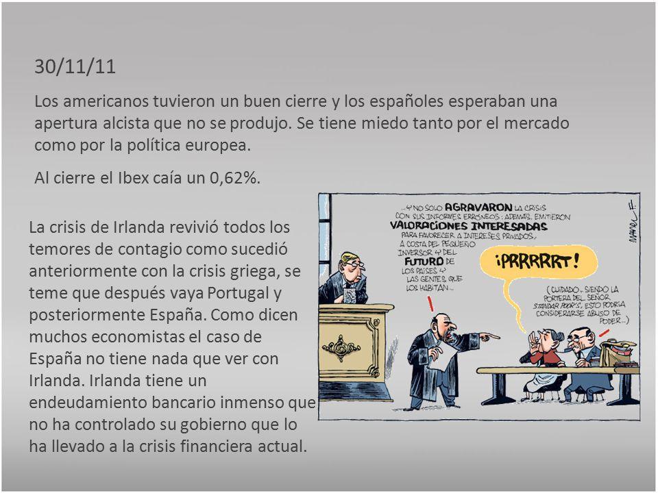 30/11/11 Los americanos tuvieron un buen cierre y los españoles esperaban una apertura alcista que no se produjo.