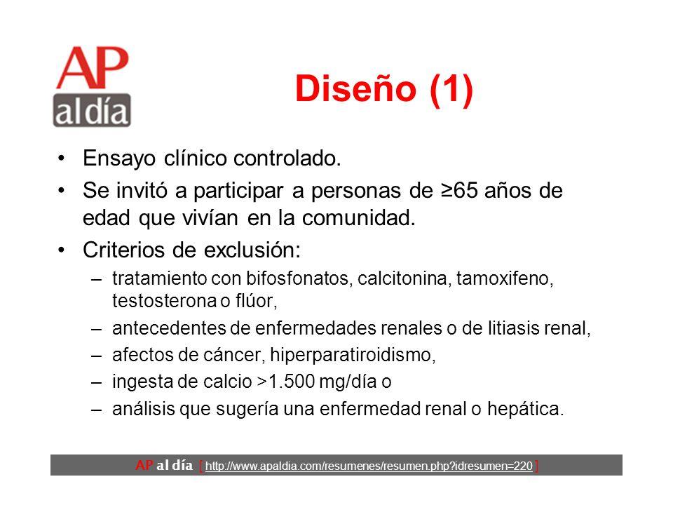 AP al día [ http://www.apaldia.com/resumenes/resumen.php idresumen=220 ] Objetivos Estudiar la eficacia de la suplementación con vitamina D y citrato malato cálcico en la prevención de las caídas en ancianos.