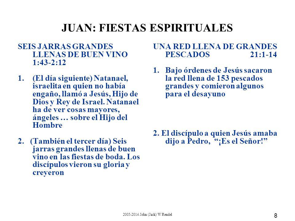 2005-2014 John (Jack) W Rendel 8 SEIS JARRAS GRANDES LLENAS DE BUEN VINO 1:43-2:12 1.(El día siguiente) Natanael, israelita en quien no había engaño, llamó a Jesús, Hijo de Dios y Rey de Israel.
