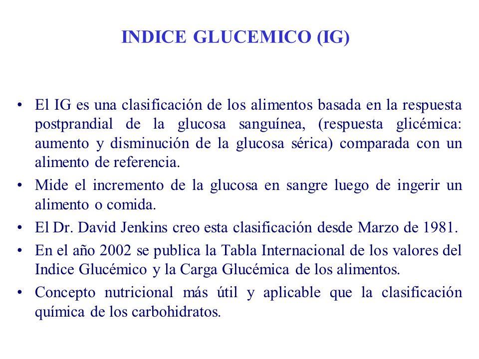 INDICE GLUCEMICO (IG) El IG es una clasificación de los alimentos basada en la respuesta postprandial de la glucosa sanguínea, (respuesta glicémica: aumento y disminución de la glucosa sérica) comparada con un alimento de referencia.