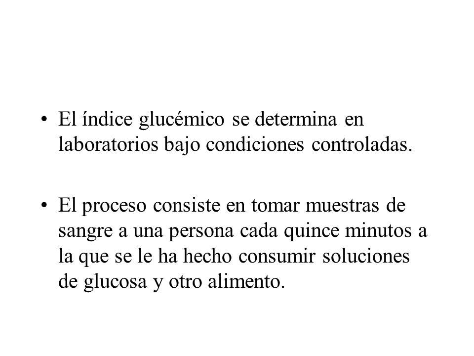 El índice glucémico se determina en laboratorios bajo condiciones controladas.
