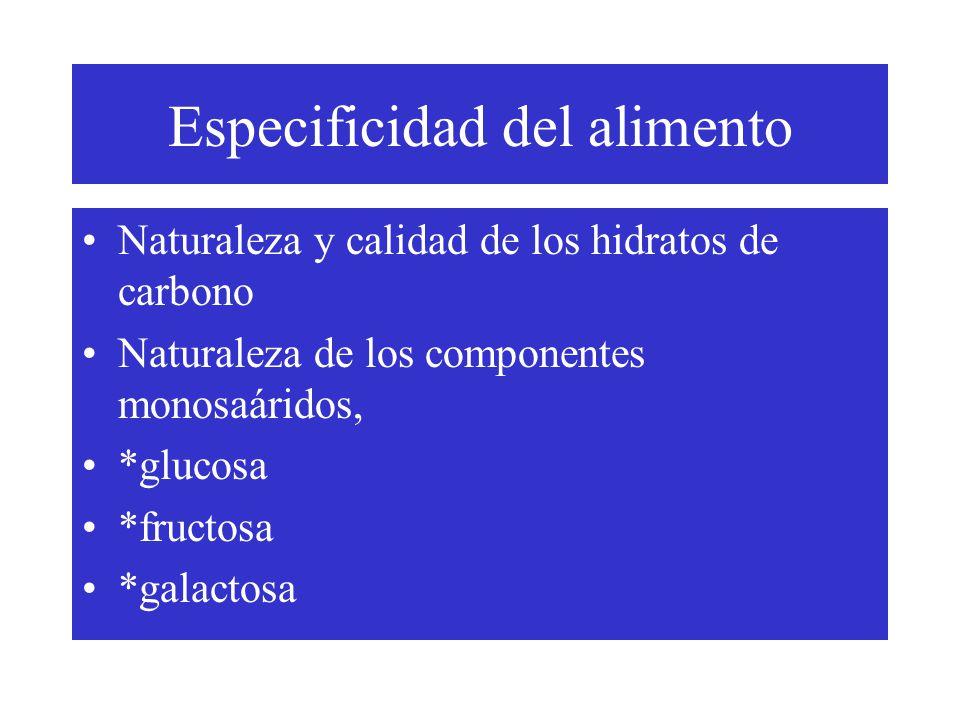 Especificidad del alimento Naturaleza y calidad de los hidratos de carbono Naturaleza de los componentes monosaáridos, *glucosa *fructosa *galactosa
