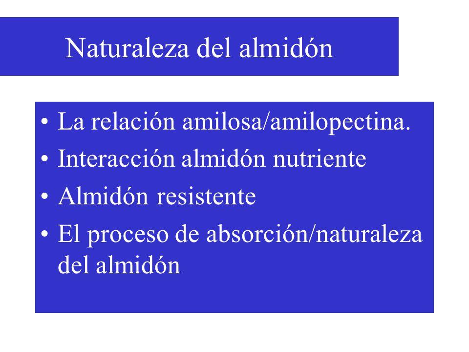 Naturaleza del almidón La relación amilosa/amilopectina.