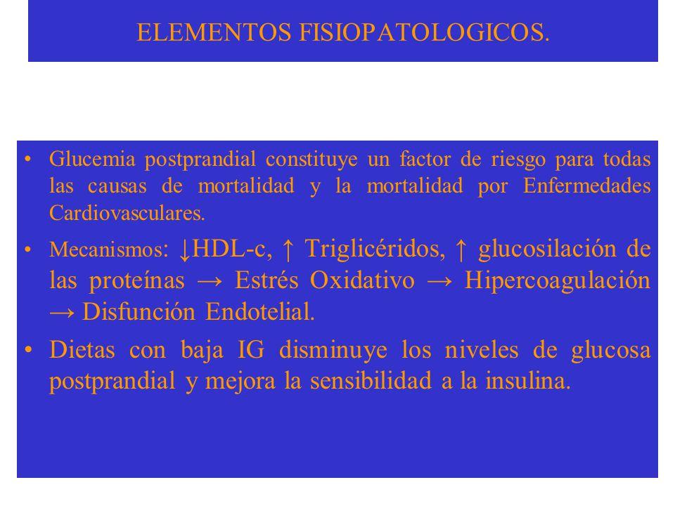 ELEMENTOS FISIOPATOLOGICOS.