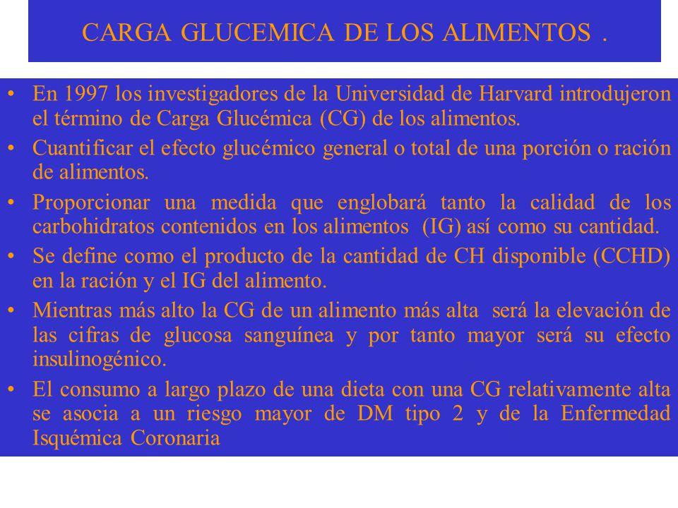 CARGA GLUCEMICA DE LOS ALIMENTOS.