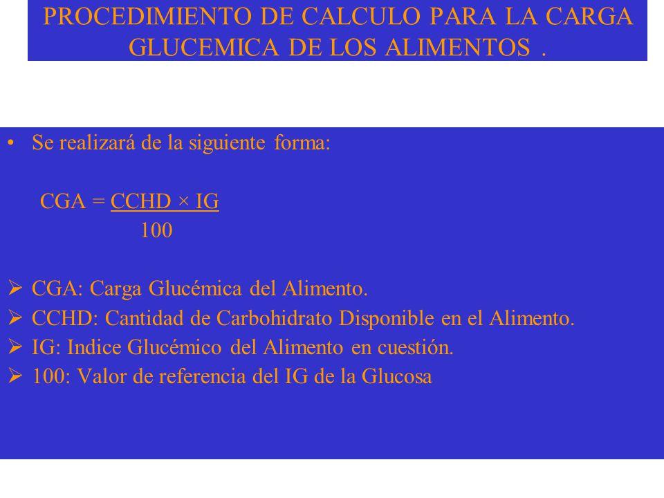PROCEDIMIENTO DE CALCULO PARA LA CARGA GLUCEMICA DE LOS ALIMENTOS.