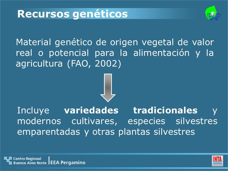 Incluye variedades tradicionales y modernos cultivares, especies silvestres emparentadas y otras plantas silvestres Material genético de origen vegetal de valor real o potencial para la alimentación y la agricultura (FAO, 2002) Recursos genéticos