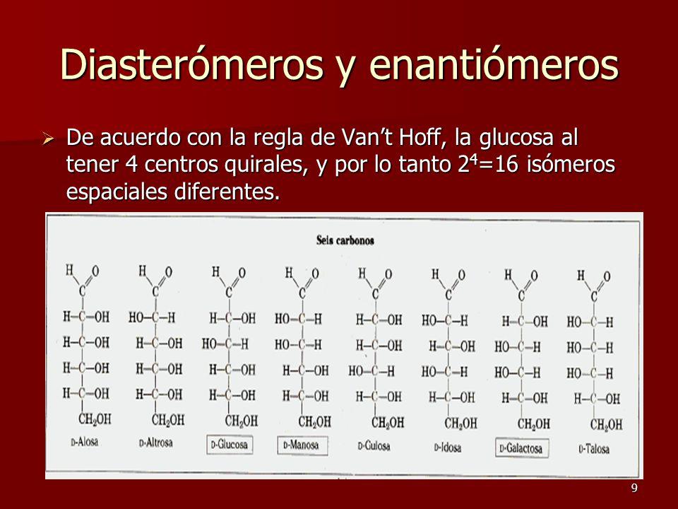 9 Diasterómeros y enantiómeros  De acuerdo con la regla de Van't Hoff, la glucosa al tener 4 centros quirales, y por lo tanto 2 4 =16 isómeros espaciales diferentes.