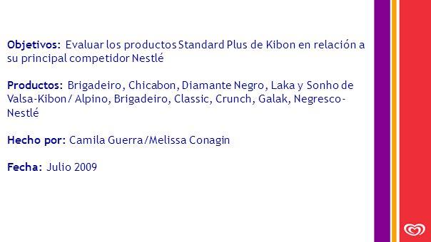 Objetivos: Evaluar los productos Standard Plus de Kibon en relación a su principal competidor Nestlé Productos: Brigadeiro, Chicabon, Diamante Negro, Laka y Sonho de Valsa-Kibon/ Alpino, Brigadeiro, Classic, Crunch, Galak, Negresco- Nestlé Hecho por: Camila Guerra/Melissa Conagin Fecha: Julio 2009