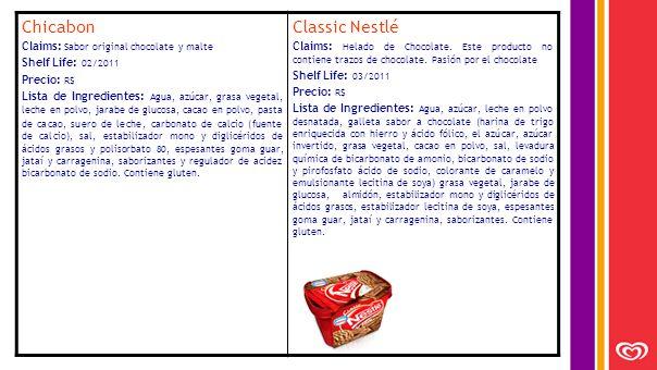 Chicabon Claims: Sabor original chocolate y malte Shelf Life: 02/2011 Precio: R$ Lista de Ingredientes: Agua, azúcar, grasa vegetal, leche en polvo, jarabe de glucosa, cacao en polvo, pasta de cacao, suero de leche, carbonato de calcio (fuente de calcio), sal, estabilizador mono y diglicéridos de ácidos grasos y polisorbato 80, espesantes goma guar, jataí y carragenina, saborizantes y regulador de acidez bicarbonato de sodio.