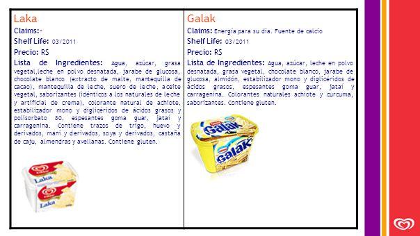 Laka Claims:- Shelf Life: 03/2011 Precio: R$ Lista de Ingredientes: Agua, azúcar, grasa vegetal,leche en polvo desnatada, jarabe de glucosa, chocolate blanco (extracto de malte, mantequilla de cacao), mantequilla de leche, suero de leche, aceite vegetal, saborizantes (idénticos a los naturales de leche y artificial de crema), colorante natural de achiote, estabilizador mono y diglicéridos de ácidos grasos y polisorbato 80, espesantes goma guar, jataí y carragenina.
